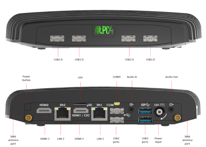 Fit-PC4 ports diagram 700x500.png