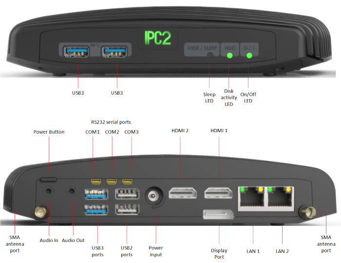 IPC2 ports diagram 700x539.png